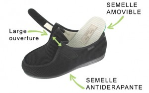 Chaussures Celia Ruiz